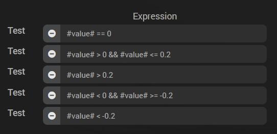 Expressions écart températures