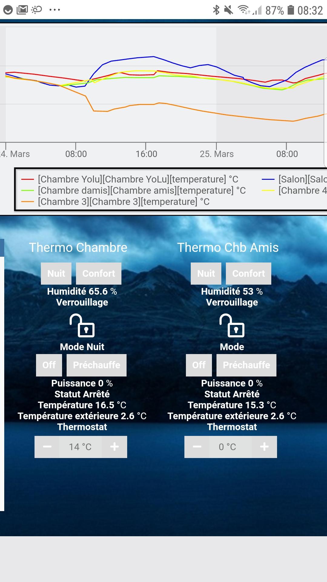 Screenshot_20200326-083242_Chrome